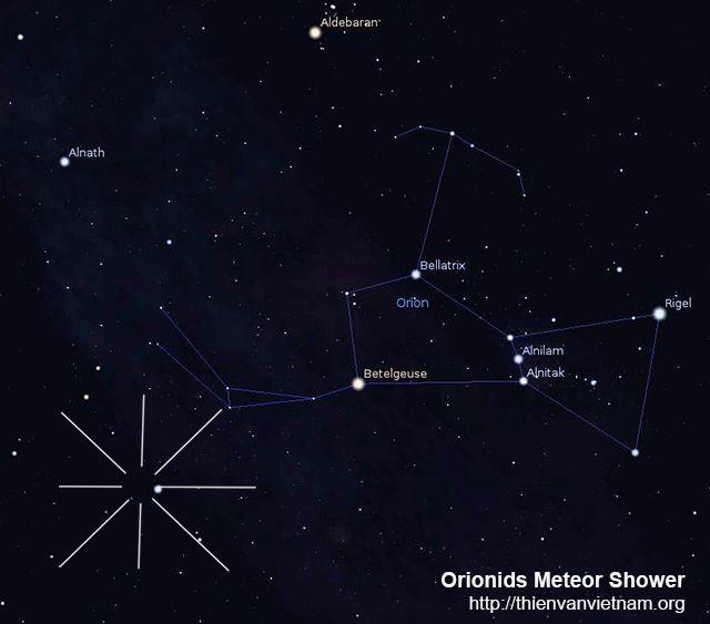 mưa sao băng, trận mưa sao băng đêm 20, trận mưa sao băng Orionid