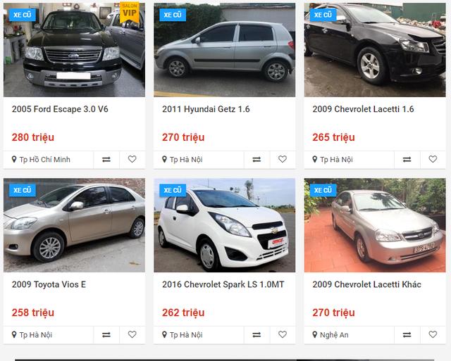thị trường xe ô tô, xe ô tô giảm giá