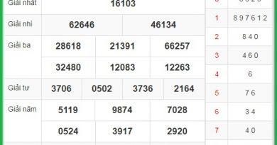 Phân tích các cặp lô miền bắc dự đoán xsmb ngày 31/10