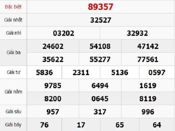 Nhận định kết quả lô tô phân tích dự đoán xsmb ngày 29/01