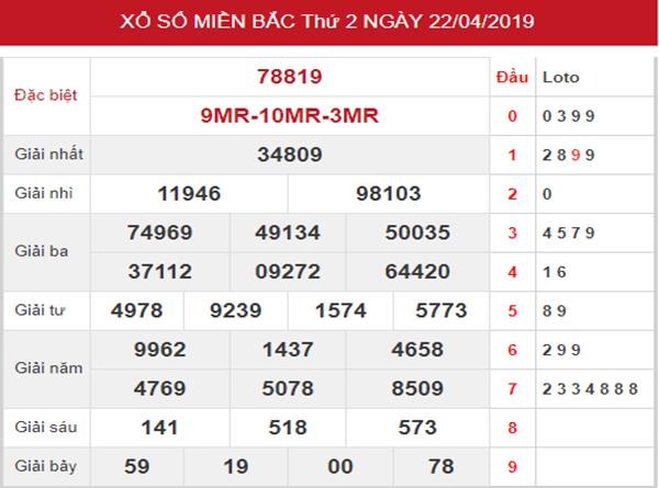 Soi cầu XSMB – Phân tích KQXSMB thứ 3 ngày 23/04/2019