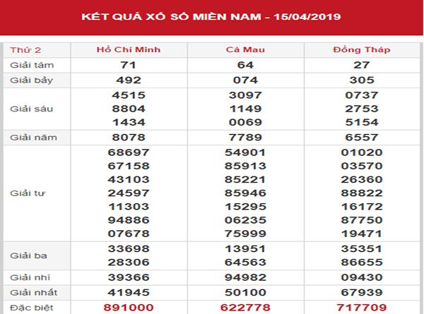 Soi cầu XSMN – Phân tích KQXSMN thứ 2 ngày 22/04/2019