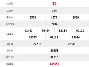 Phân tích kết quả xổ số Đồng Nai ngày 14/08 từ các cao thủ