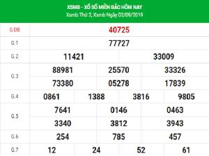 Soi cầu phân tích KQXSMB ngày 03/09 chính xác 100%