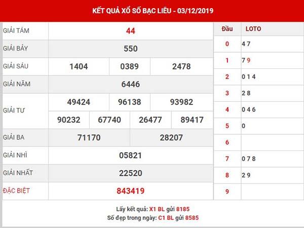 Phân tích kết quả SX Bạc Liêu thứ 3 ngày 10-12-2019