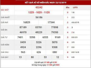 Thống kê XSMB ngày 23/12/2019