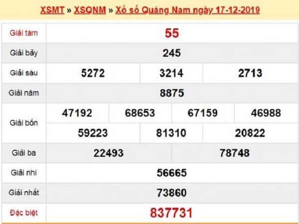 Tổng hợp chốt kqxsqn ngày 24/12 từ các chuyên gia