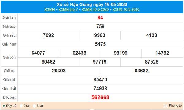 Dự đoán XSHG 23/5/2020 - KQXS Hậu Giang thứ 7