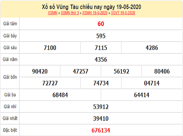ket-qua-xo-so-Vung-Tau-ngay-19-5-2020-min