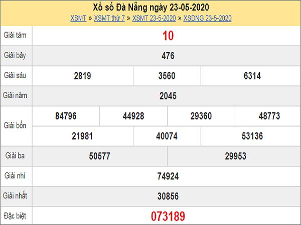 Phân tích XSDNG 27/5/2020