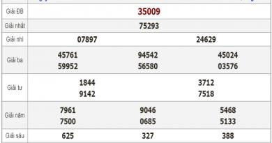 Bảng KQXSMB - Soi cầu xổ số miền bắc ngày 13/05/2020