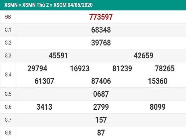 KQXSCM- Soi cầu xổ số cà mau ngày 11/05 chuẩn xác