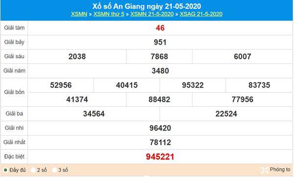 Soi cầu KQXS An Giang 28/5/2020 cùng các siêu cao thủ