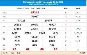 Thống kê XSMB 9/5/2020 - KQXS miền Bắc thứ bảy