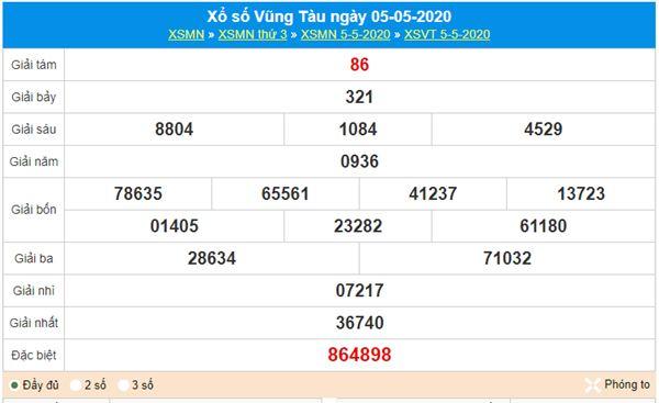Thống kê XSVT 12/5/2020 - KQXS Vũng Tàu hôm nay