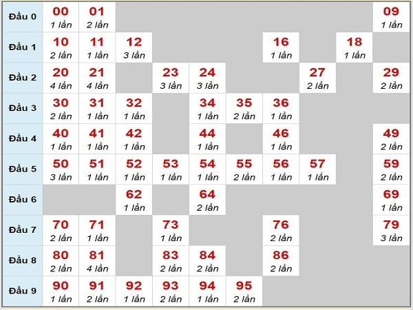tk-cau-lo-to-dong-mb-22-5-2020-min