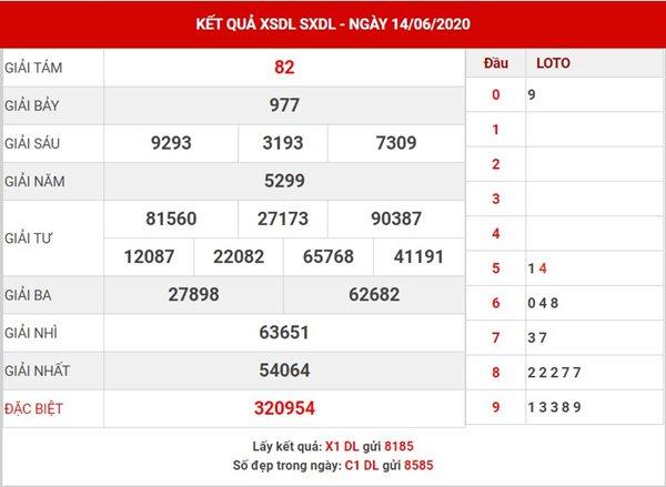 Phân tích kết quả SX Đà Lạt chủ nhật ngày 21-6-2020