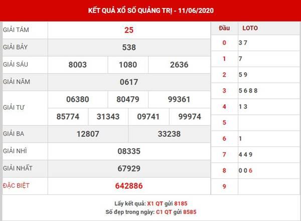 Phân tích KQSX Quảng Trị thứ 5 ngày 18-6-2020