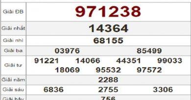 Dự đoán KQXSCM- Xổ số cà mau thứ 2 ngày 01/06 chuẩn xác