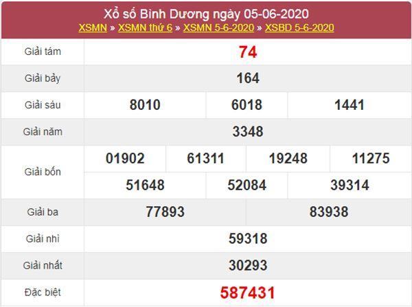 Dự đoán XSBD 12/6/2020 chốt KQXS Bình Dương thứ 6