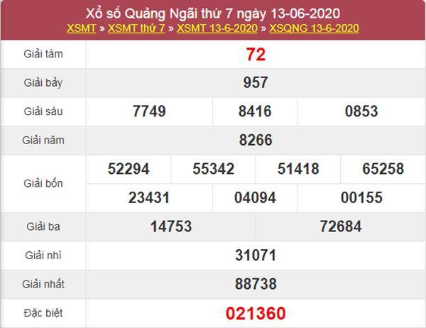 Dự đoán XSQNG 20/6/2020 chốt KQXS Quảng Ngãi thứ 7