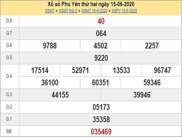 Dự đoán xổ số Phú Yên 22-06-2020