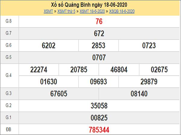 ket-qua-xo-so-quang-binh-18-6-2020-thu-5-min