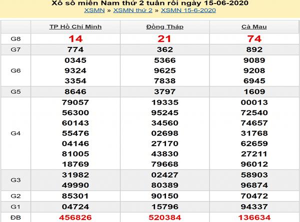 soi-cau-XSMN-16-6-2020-min