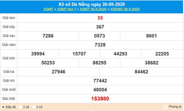 Thống kê XSDNG 3/6/2020 chốt KQXS Đà Nẵng thứ 4