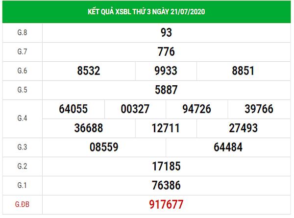 Nhận định KQXSBL- xổ số bạc liêu thứ 3 ngày 28/07/2020