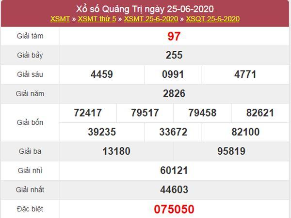 Dự đoán XSQT 2/7/2020 chốt KQXS Quảng Trị thứ 5