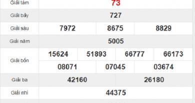 Bảng KQXSBT- Thống kê xổ số bình thuận ngày 16/07 hôm nay