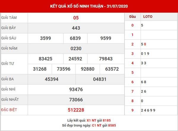 Thống kê xổ số Ninh Thuận thứ 6 ngày 7-8-2020