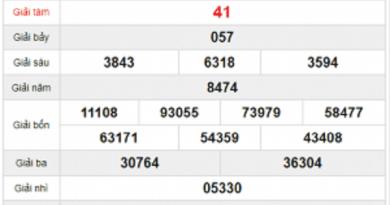 Dự đoán KQXSDN- xổ số đà nẵng thứ 4 ngày 26/08/2020