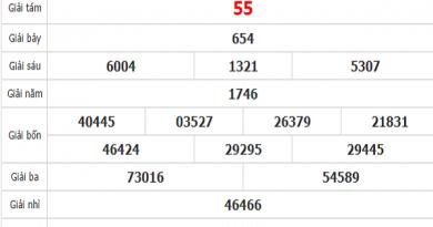 Phân tích KQXSKH- xổ số khánh hòa thứ 4 ngày 05/08 chuẩn xác