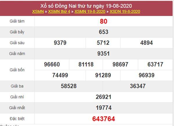 Soi cầu KQXS Đồng Nai 26/8/2020 thứ 4 miễn phí