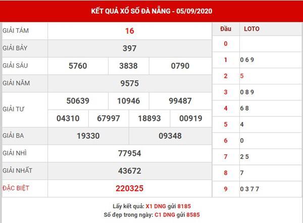 Thống kê xổ số Đà Nẵng thứ 4 ngày 9-9-2020