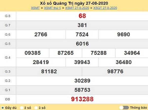 Dự đoán KQXSQT- xổ số quảng trị ngày 03/09/2020