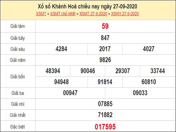 Nhận định KQXSKH ngày 30/09/2020- xổ số khánh hòa thứ 4 chuẩn