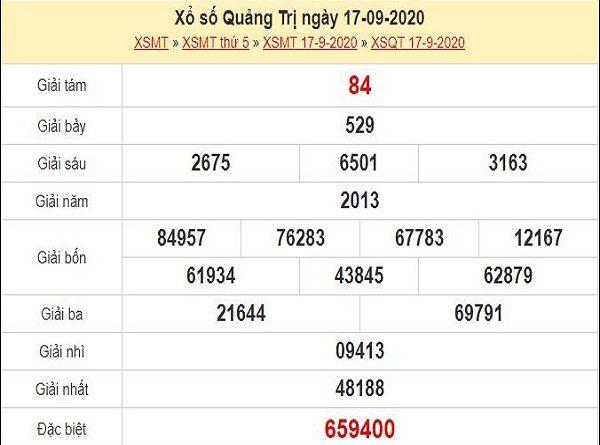 Nhận định XSQT 24/9/2020