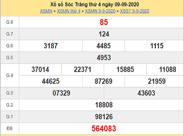 Dự đoán KQXSST- xổ số sóc trăng ngày 16/09/2020 chuẩn