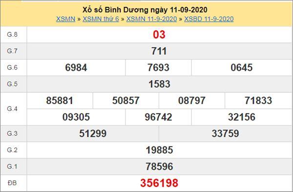 Thống kê XSBD 18/9/2020 chốt lô VIP Bình Dương thứ 6