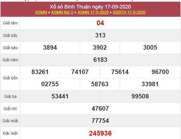 Thống kê XSBTH 24/9/2020 chốt lô số đẹp Bình Thuận thứ 5