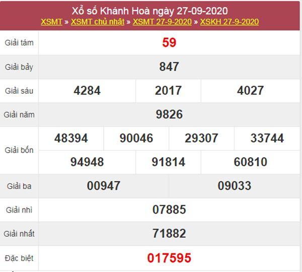 Thống kê XSKH 30/9/2020 chốt số Khánh Hòa cùng cao thủ