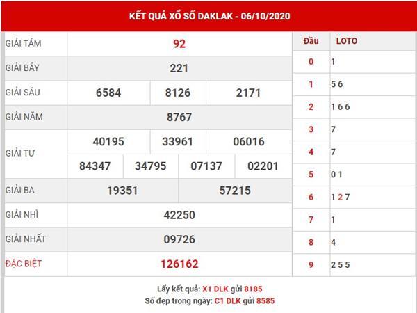 Soi cầu số đẹp SX Daklak thứ 3 ngày 13-10-2020