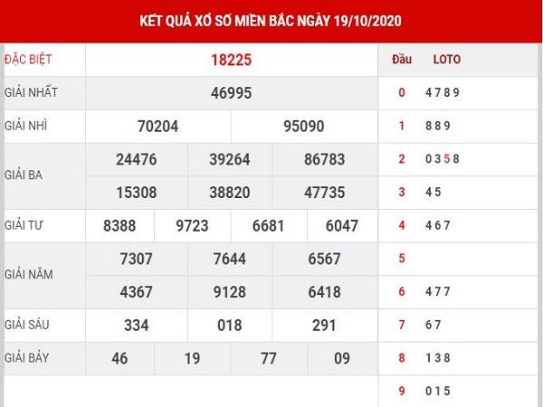 Dự đoán KQXSMB ngày 20/10/2020- xổ số miền bắc hôm nay