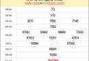 Dự đoán KQXSTN ngày 29/10/2020- xổ số tây ninh cùng chuyên gia