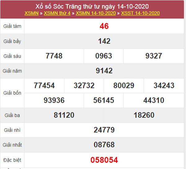 Soi cầu XSST 21/10/2020 chốt lô số đẹp Sóc Trăng thứ 4