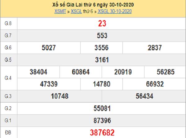 Nhận định KQXSGL ngày 06/11/2020- xổ số gia lai chuẩn xác