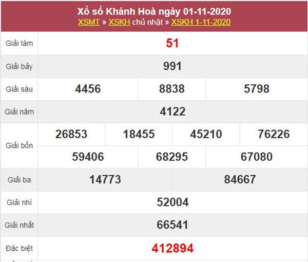 Nhận định KQXS Khánh Hòa 4/11/2020 chốt XSKH thứ 4